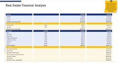 Real Estate Business Real Estate Financial Analysis Ppt Diagram Lists PDF