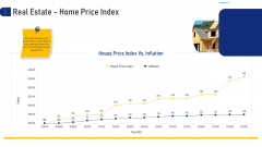 Real Estate Business Real Estate Home Price Index Ppt Summary Outline PDF