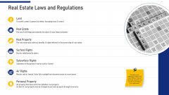 Real Estate Business Real Estate Laws And Regulations Ppt Professional Pictures PDF