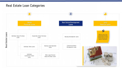 Real Estate Business Real Estate Loan Categories Ppt Visual Aids Infographics PDF