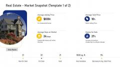 Real Estate Business Real Estate Market Snapshot Average Ppt Slides Gallery PDF