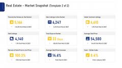 Real Estate Business Real Estate Market Snapshot Market Ppt Visual Aids Icon PDF