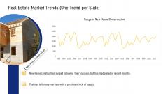 Real Estate Business Real Estate Market Trends One Trend Per Slide Ppt Pictures PDF
