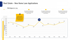 Real Estate Business Real Estate New Home Loan Applications Ppt Ideas Graphics PDF