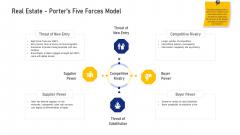 Real Estate Business Real Estate Porters Five Forces Model Ppt Model Templates PDF
