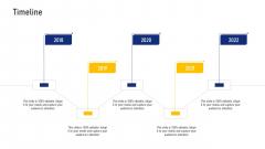 Real Estate Business Timeline Ppt Model Picture PDF