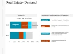 Real Estate Demand Ppt PowerPoint Presentation Designs