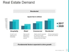 Real Estate Demand Ppt PowerPoint Presentation Summary Pictures
