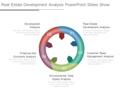 Real Estate Development Analysis Powerpoint Slides Show