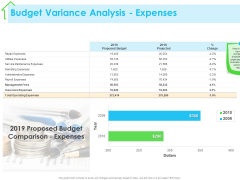 Real Estate Development Budget Variance Analysis Expenses Ppt PowerPoint Presentation Styles Templates PDF
