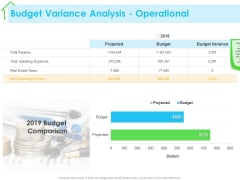 Real Estate Development Budget Variance Analysis Operational Ppt PowerPoint Presentation Styles Introduction PDF