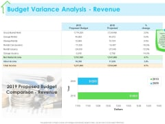 Real Estate Development Budget Variance Analysis Revenue Ppt PowerPoint Presentation Design Templates PDF