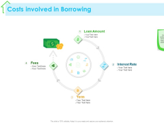 Real Estate Development Costs Involved In Borrowing Ppt PowerPoint Presentation Portfolio Example PDF