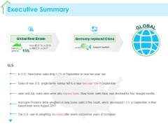 Real Estate Development Executive Summary Ppt PowerPoint Presentation Icon Slides PDF