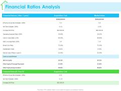 Real Estate Development Financial Ratios Analysis Ppt PowerPoint Presentation Inspiration Visuals PDF