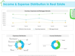 Real Estate Development Income And Expense Distribution In Real Estate Ppt PowerPoint Presentation Professional Guidelines PDF