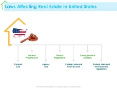 Real Estate Development Laws Affecting Real Estate In United States Ppt PowerPoint Presentation Summary Images PDF