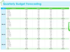 Real Estate Development Quarterly Budget Forecasting Ppt PowerPoint Presentation Icon Gallery PDF