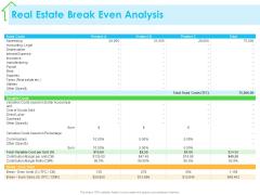 Real Estate Development Real Estate Break Even Analysis Ppt PowerPoint Presentation Diagram Templates PDF