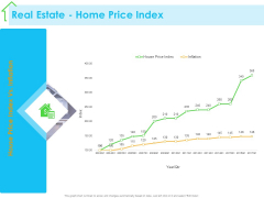 Real Estate Development Real Estate Home Price Index Ppt PowerPoint Presentation Gallery Deck PDF