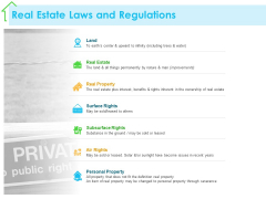 Real Estate Development Real Estate Laws And Regulations Ppt PowerPoint Presentation Show Slide Download PDF