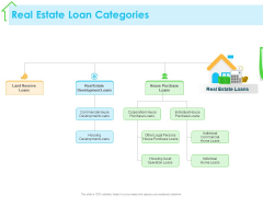 Real Estate Development Real Estate Loan Categories Ppt PowerPoint Presentation Summary Infographics PDF