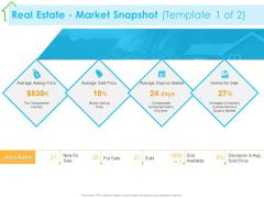Real Estate Development Real Estate Market Snapshot Price Ppt PowerPoint Presentation Show Icon PDF