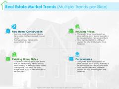 Real Estate Development Real Estate Market Trends Multiple Trends Per Slide Ppt PowerPoint Presentation File Background PDF