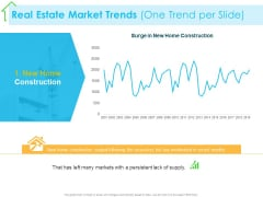 Real Estate Development Real Estate Market Trends One Trend Per Slide Ppt PowerPoint Presentation Ideas PDF