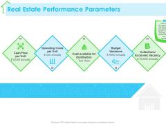 Real Estate Development Real Estate Performance Parameters Ppt PowerPoint Presentation Slides Model PDF