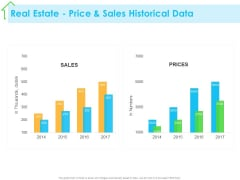 Real Estate Development Real Estate Price And Sales Historical Data Ppt PowerPoint Presentation Icon Layouts PDF