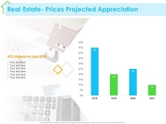 Real Estate Development Real Estate Prices Projected Appreciation Ppt PowerPoint Presentation Ideas Graphic Tips PDF