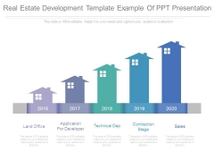 Real Estate Development Template Example Of Ppt Presentation