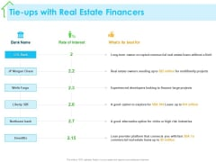 Real Estate Development Tie Ups With Real Estate Financers Ppt PowerPoint Presentation Inspiration PDF