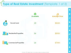 Real Estate Development Type Of Real Estate Investment Land Ppt PowerPoint Presentation Styles Outline PDF