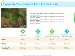 Real Estate Development Types Of Commercial Real Estate Loans Ppt PowerPoint Presentation Ideas Example PDF