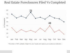 Real Estate Foreclosures Filed Vs Completed Ppt PowerPoint Presentation Gallery