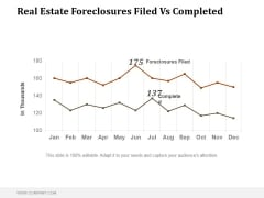 Real Estate Foreclosures Filed Vs Completed Ppt PowerPoint Presentation Ideas