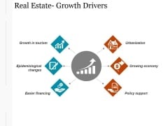 Real Estate Growth Drivers Ppt PowerPoint Presentation Designs Download