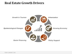 Real Estate Growth Drivers Ppt PowerPoint Presentation Styles