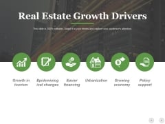 Real Estate Growth Drivers Ppt PowerPoint Presentation Summary Visual Aids