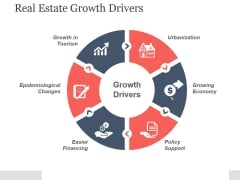 Real Estate Growth Drivers Ppt PowerPoint Presentation Template