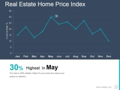 Real Estate Home Price Index Ppt PowerPoint Presentation Styles Influencers