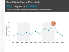 Real Estate Home Price Index Template 2 Ppt PowerPoint Presentation Pictures