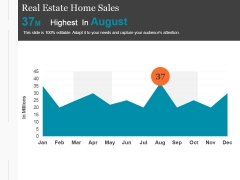 Real Estate Home Sales Ppt PowerPoint Presentation Example File