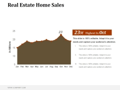 Real Estate Home Sales Ppt PowerPoint Presentation Model