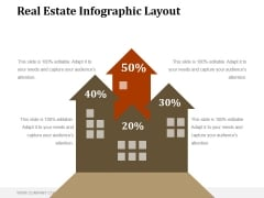 Real Estate Infographic Layout Ppt PowerPoint Presentation Diagrams