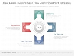 Real Estate Investing Cash Flow Chart Powerpoint Templates