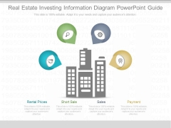 Real Estate Investing Information Diagram Powerpoint Guide