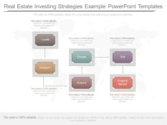 Real Estate Investing Strategies Example Powerpoint Templates